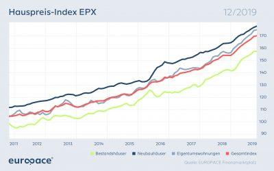 Europace Hauspreisindex Dezember 2019