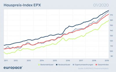 Pressemitteilung – Geschärfter EPX: Bestandshäuser schließen noch schneller auf